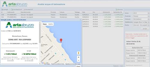 analisi-spiaggia-libera-mercato-del-pesce-post