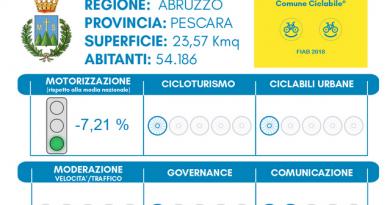 Borgo Autentico d'Italia e bandiere, finzione o realtà?