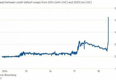 Effetto Savona ( il ministro era visto come una minaccia per l' euro?  )